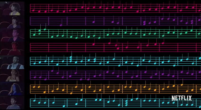 dans-ta-pub-netflix-brainwaves-symphony-musique-sense8-cerveau